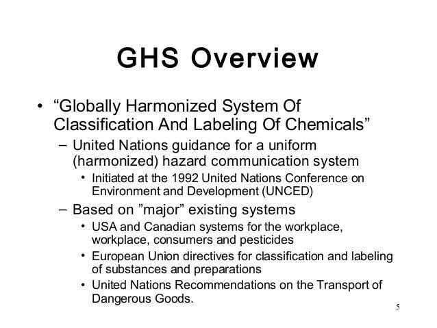 Globally Harmonized System For Hazard Communication