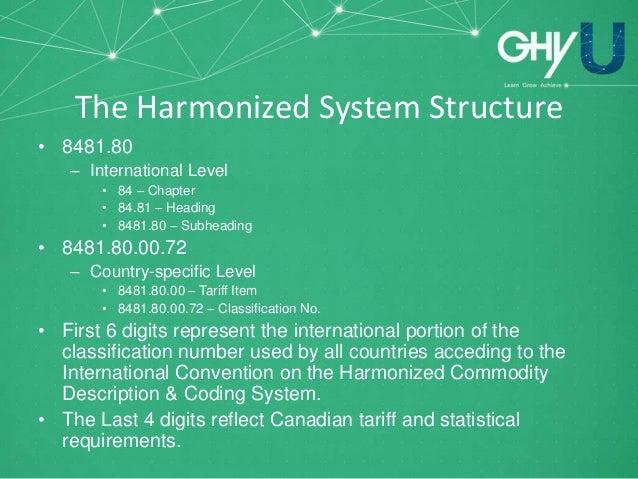 harmonized tariff code 2019 canada