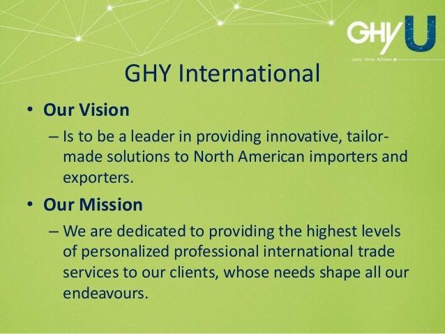 GHYU Basics of Importing to USA