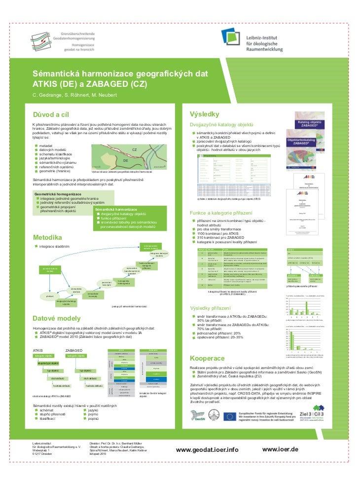 Sémantická harmonizace geografických datATKIS (DE) a ZABAGED (CZ)C. Gedrange, S. Röhnert, M. NeubertDůvod a cíl           ...