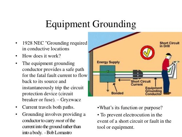 Safety nec ground wire size wire center general industry 2015 electric safety rh slideshare net 2011 nec wire size chart ufer ground wire size greentooth Choice Image