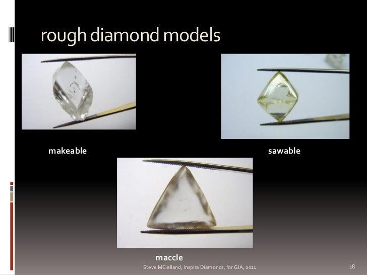 Resultado de imagen para sawable diamonds