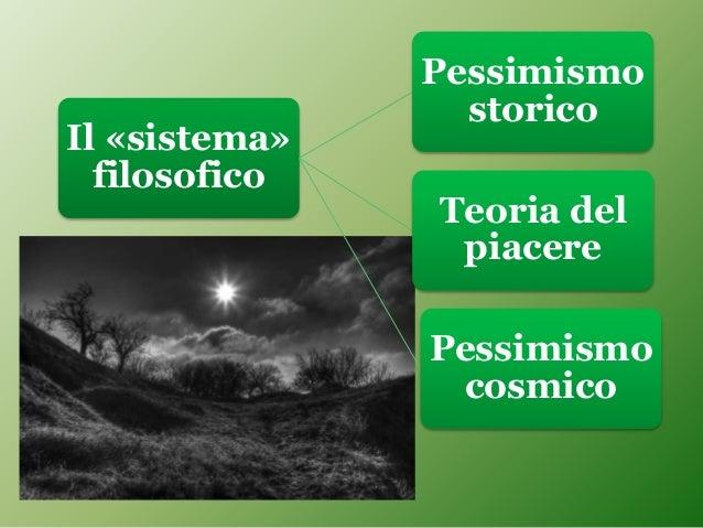 Il «sistema» filosofico Pessimismo storico Teoria del piacere Pessimismo cosmico