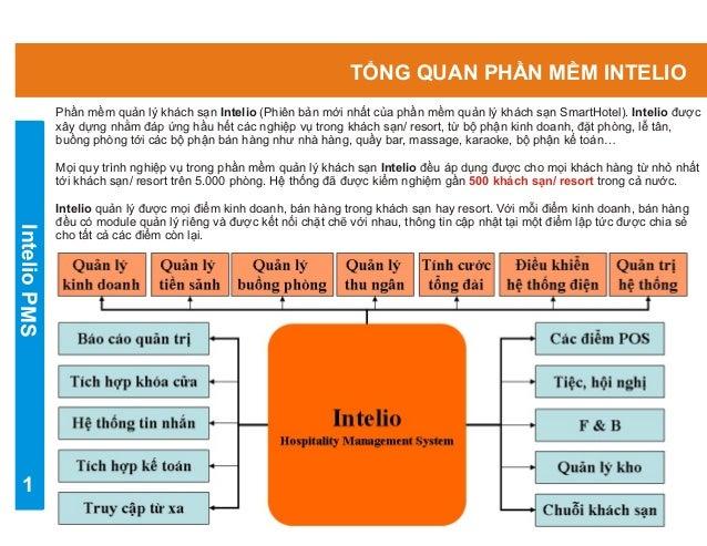 Giải pháp quản lý Khách sạn, Resort Intelio, đa chức năng Slide 2