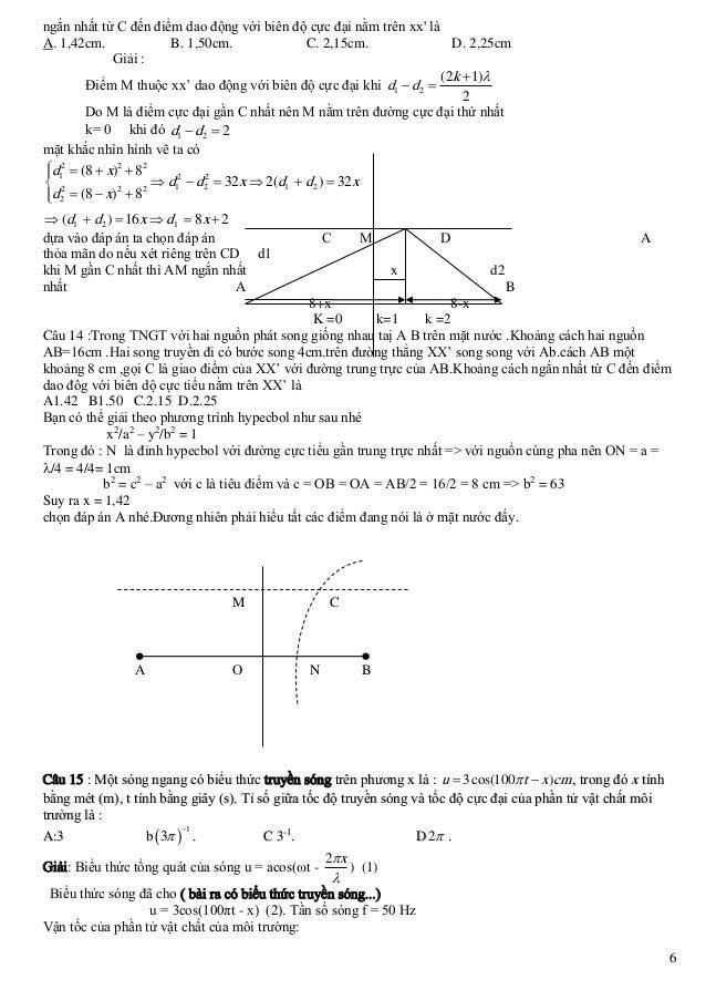 ngắn nhất từ C đến điểm dao động với biên độ cực đại nằm trên xx' là A. 1,42cm. B. 1,50cm. C. 2,15cm. D. 2,25cm Giải : (2...
