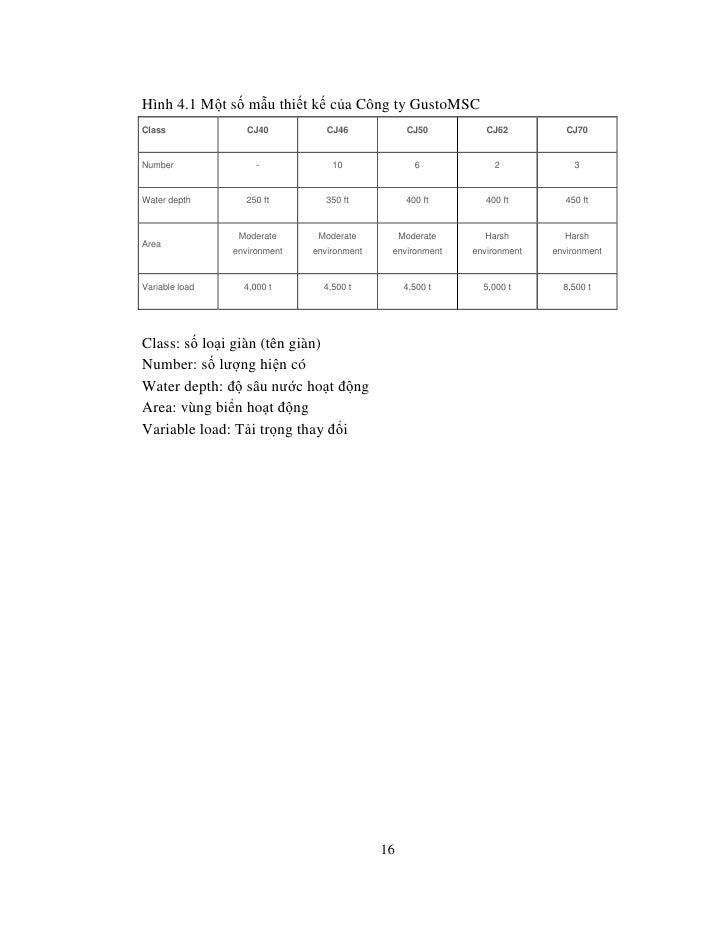 Tỷ giá ngoại tệ - VietinBank
