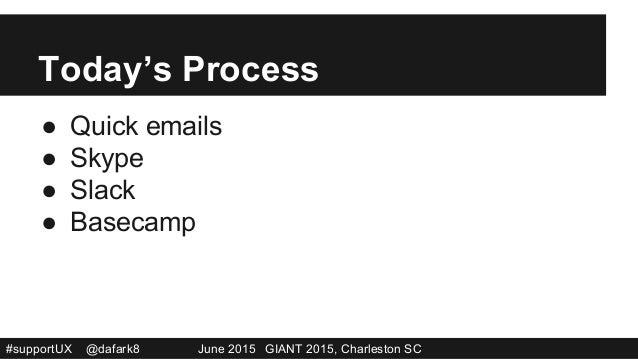 #supportUX @dafark8 June 2015 GIANT 2015, Charleston SC Today's Process ● Quick emails ● Skype ● Slack ● Basecamp