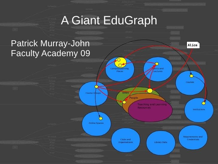 A Giant EduGraph Patrick Murray-John Faculty Academy 09