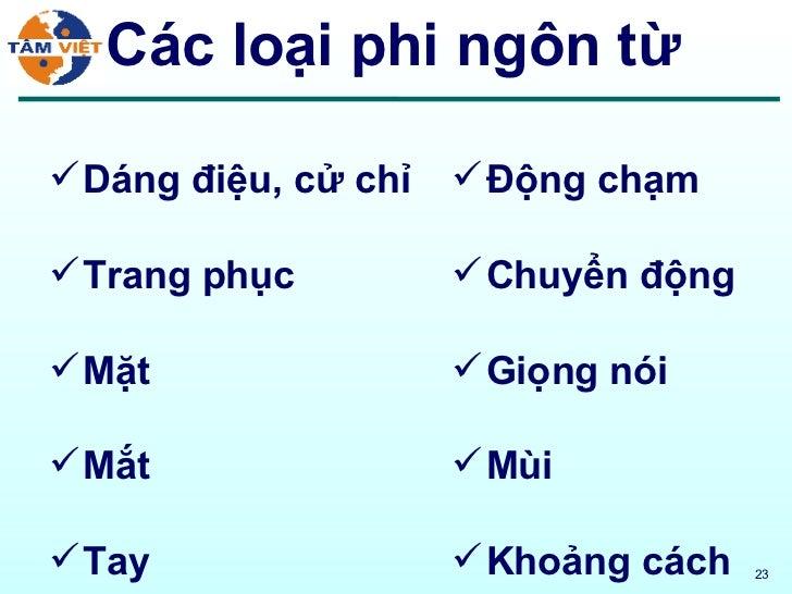 Các loại phi ngôn từ <ul><li>Dáng điệu, cử chỉ </li></ul><ul><li>Trang phục </li></ul><ul><li>Mặt </li></ul><ul><li>Mắt </...