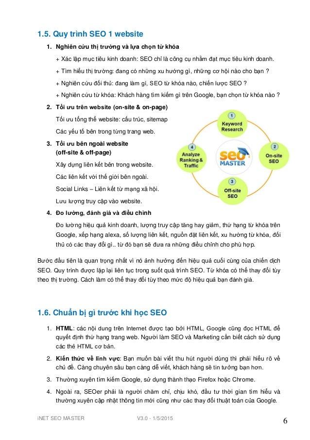 iNET SEO MASTER V3.0 - 1/5/2015 6 1.5. Quy trình SEO 1 website 1. Nghiên cứu thị trường và lựa chọn từ khóa + Xác lập mục ...
