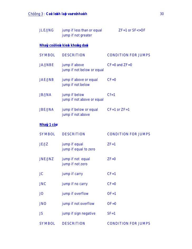 Chöông 3 : Caùc leänh laëp vaø reõ nhaùnh                                   30           JLE/JNG         jump if less than...