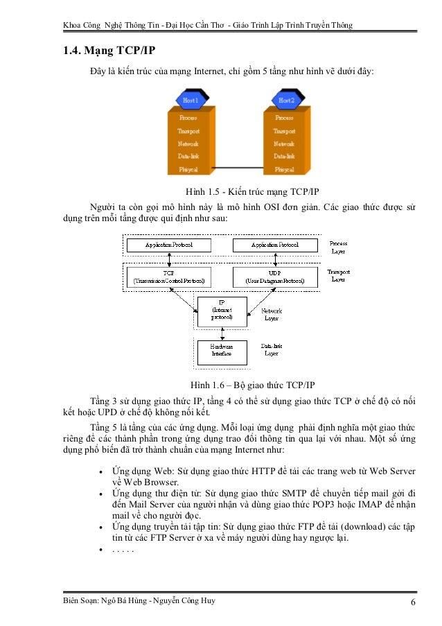 Khoa Công Nghệ Thông Tin - Đại Học Cần Thơ - Giáo Trình Lập Trình Truyền Thông1.4. Mạng TCP/IP       Đây là kiến trúc của ...