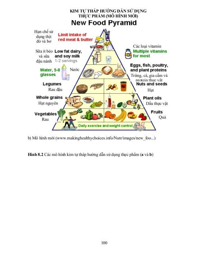 """Giáo trình thực phẩm chức năng """"Dinh dưỡng người"""""""