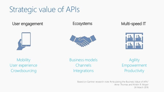 Strategic value of APIs Business models Channels Integrations Mobility User experience Crowdsourcing Agility Empowerment P...