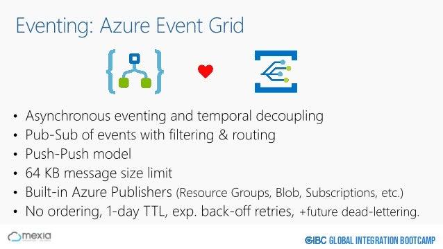 Global Integration Bootcamp Eventing: Azure Event Grid
