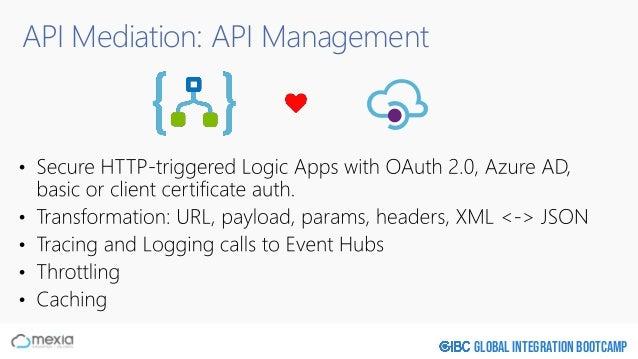 Global Integration Bootcamp API Mediation: API Management
