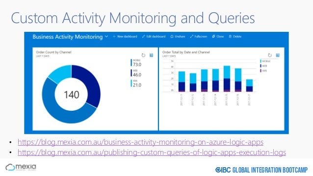 Global Integration Bootcamp Custom Activity Monitoring and Queries https://blog.mexia.com.au/business-activity-monitoring-...