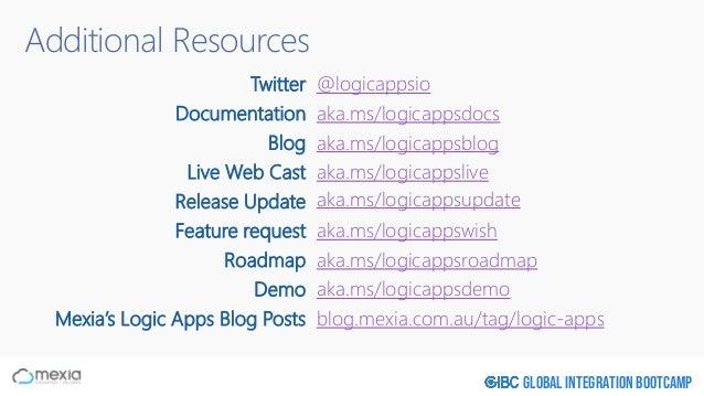 Global Integration Bootcamp Additional Resources Twitter @logicappsio Documentation aka.ms/logicappsdocs Blog aka.ms/logic...