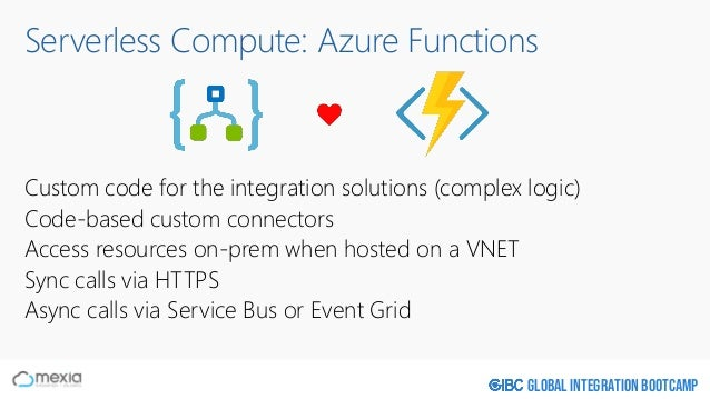 Global Integration Bootcamp Serverless Compute: Azure Functions Custom code for the integration solutions (complex logic) ...
