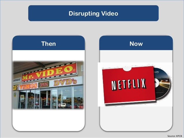 Disrupting Retail  Then  Now  Source: Tesco