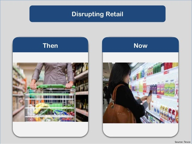 Disrupting Point of Sale  Then  Now  Source: KPCB
