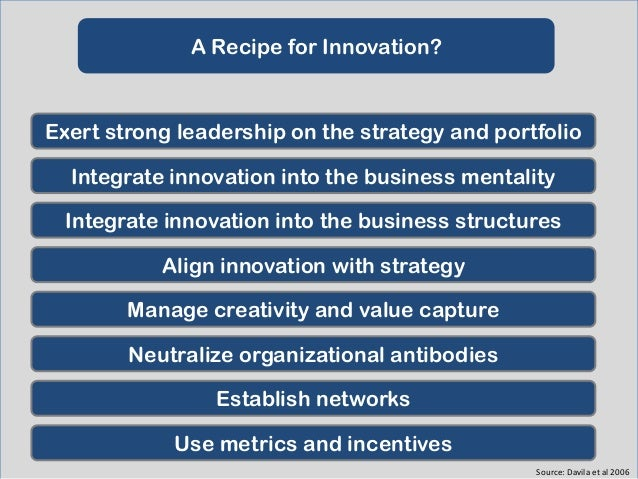 Types of Innovators  Need Seekers  Market Readers  Technology Drivers  Engage customers directly to generate new ideas. De...