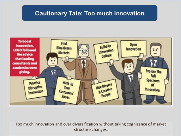 """Misguided Innovation Ideas  Innovation = Ideas + motivation  """"Innovation and ongoing operations are always and inevitably ..."""