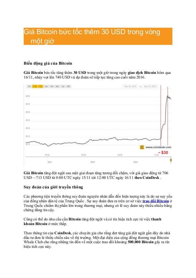 Giá Bitcoin bức tốc thêm 30 USD trong vòng một giờ Biến động giá của  Bitcoin ...