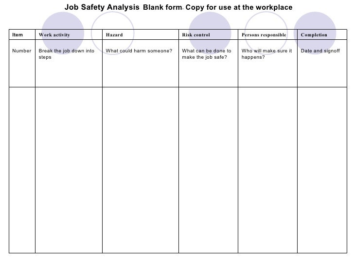 Gi confined space asse – Job Safety Analysis Form Template