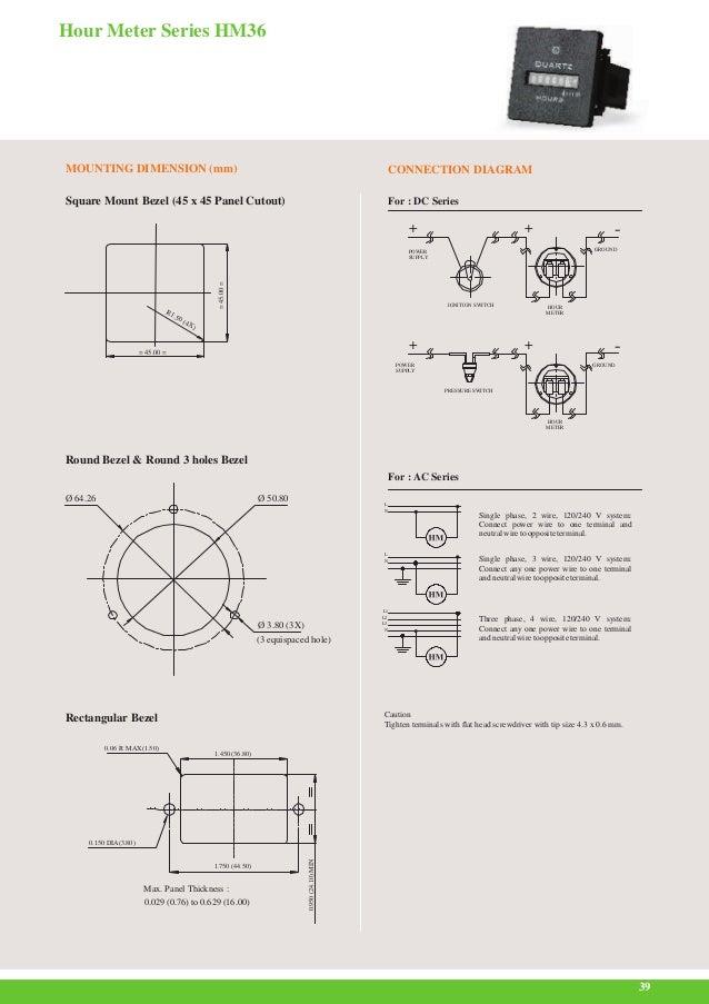 gic product catalogue rh slideshare net