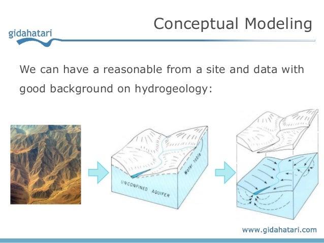Hydrogeological Study - Little Blue NRD