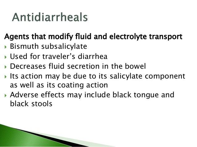 Gastrointestinal Drugs Pharmacology