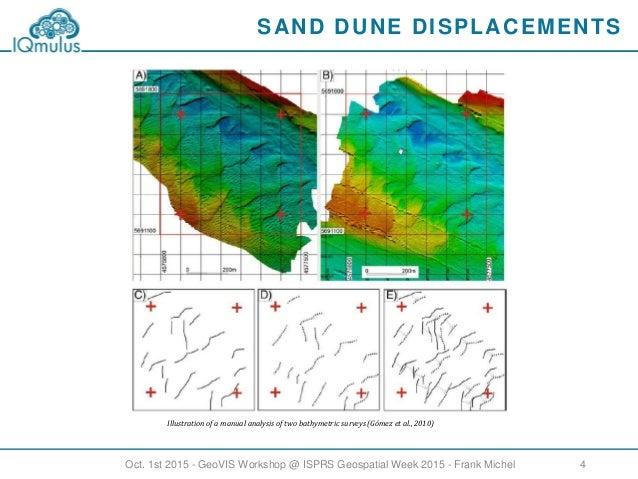 Visualization Of Marine Sand Dune Displacements Utilizing