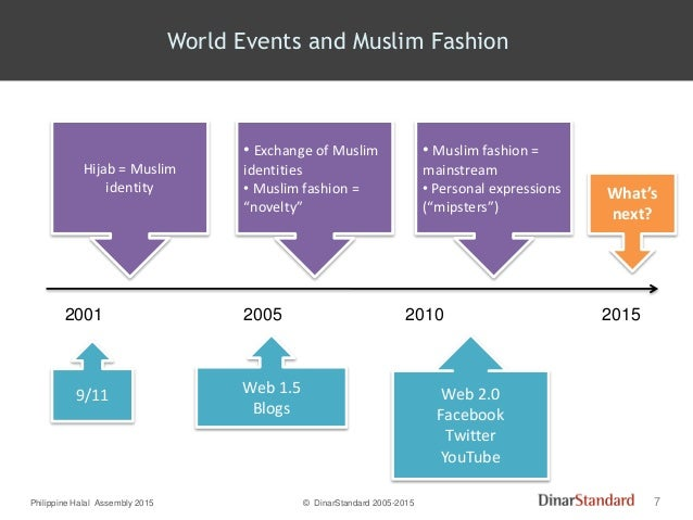 Growing The Modest Islamic Fashion Ecosystem