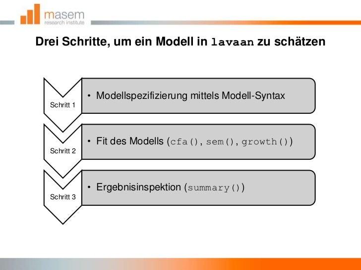 Drei Schritte, um ein Modell in lavaan zu schätzen<br />