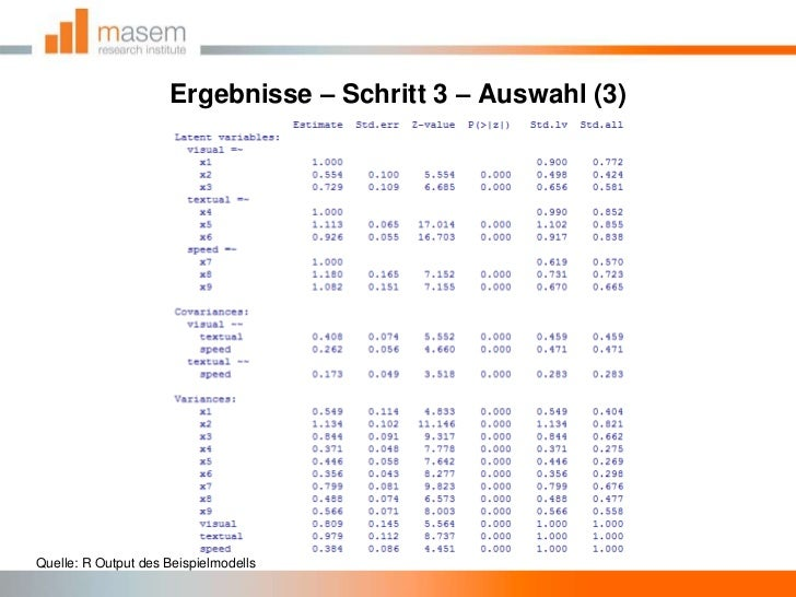 Ergebnisse – Schritt 3 – Auswahl (3)<br />Quelle: R Output des Beispielmodells<br />