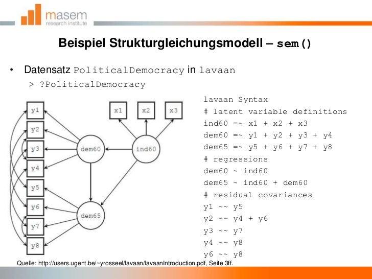 Beispiel Strukturgleichungsmodell – sem()<br />Datensatz PoliticalDemocracy in lavaan<br />> ?PoliticalDemocracy<br />lava...