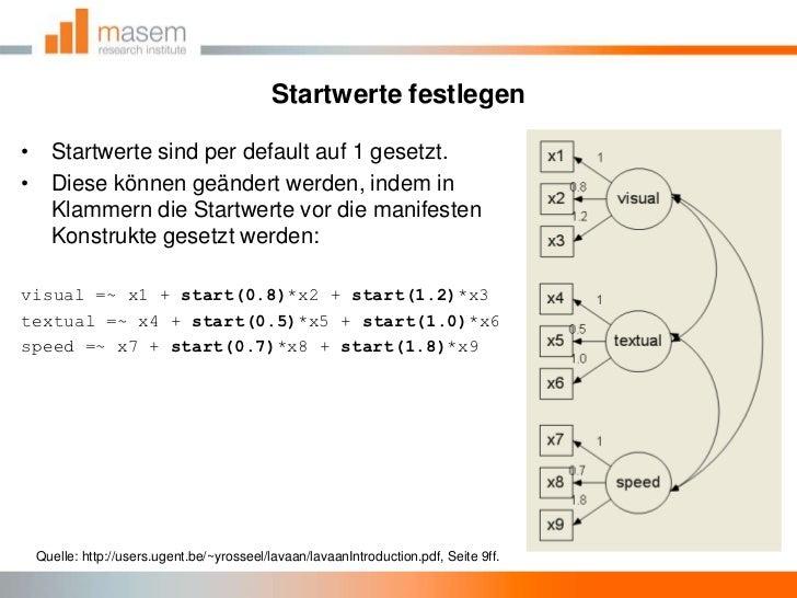 Startwerte festlegen<br />Startwerte sind per default auf 1 gesetzt.<br />Diese können geändert werden, indem in Klammern ...
