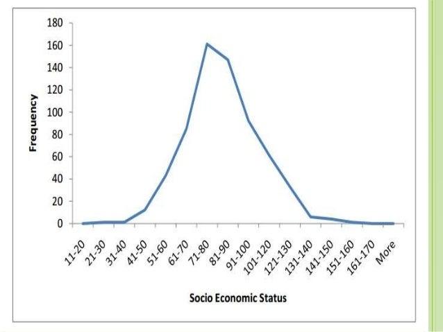 factors influencing unemployment among graduates Education and unemployment in european union education and unemployment in european union economic listed factors influencing unemployment level the.