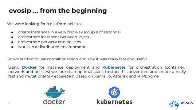 Kamailio with Docker and Kubernetes