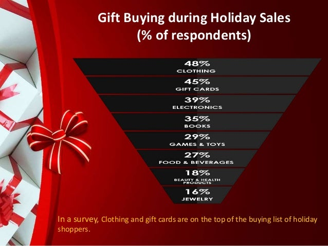 Holiday sales and gift card statistics that ecommerce merchants shoul 6 m4hsunfo