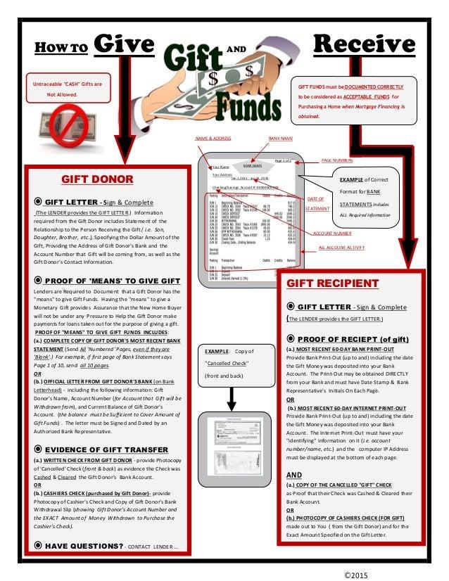 Proof Of Gift Letter from image.slidesharecdn.com