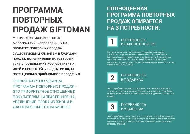 программа повторных продаж   Giftoman Slide 3