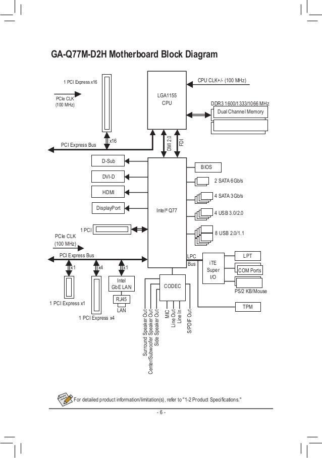 Gigabyte mb manual ga-q77m-d2h_e on mouse schematic, remote control schematic, ir sensor schematic, dvi to vga schematic, ir receiver schematic, wireless schematic, displayport schematic, ipod schematic, fm radio schematic,