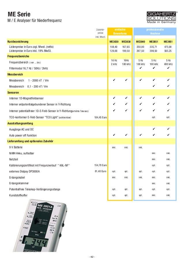 Gigahertz solutions catalog 2010 2011 for Garden solutions catalog