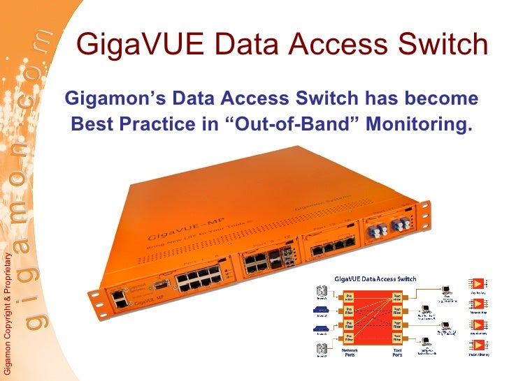 """GigaVUE Data Access Switch Gigamon's Data Access Switch has become Best Practice in """"Out-of-Band"""" Monitoring."""