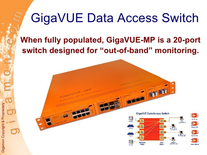 """GigaVUE Data Access Switch When fully populated, GigaVUE-MP is a 20-port switch designed for """"out-of-band"""" monitoring."""