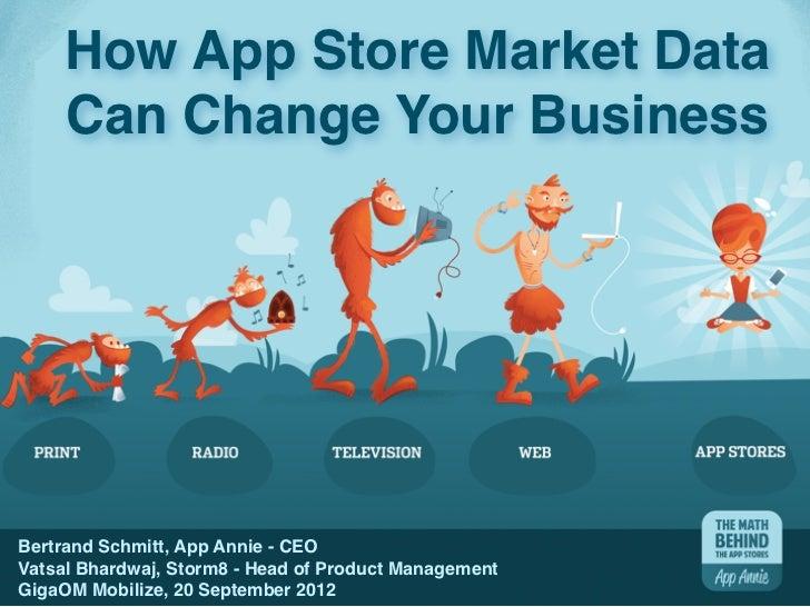 How App Store Market Data    Can Change Your BusinessBertrand Schmitt, App Annie - CEOVatsal Bhardwaj, Storm8 - Head of Pr...
