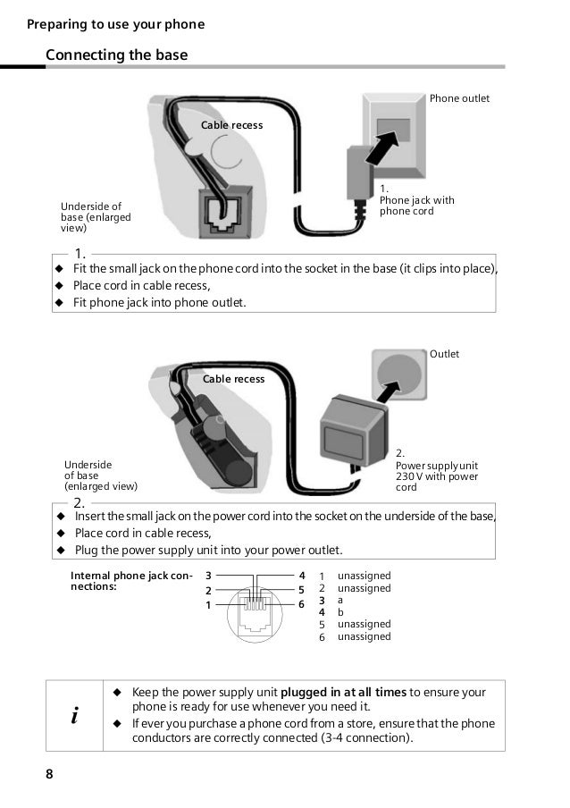 инструкция на gigaset c250
