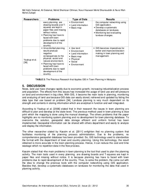 critique the appropriateness of town planning Printed in great britain the systems view and planning theory andreas faludi department of town planning, oxford  this critique of the systems view.